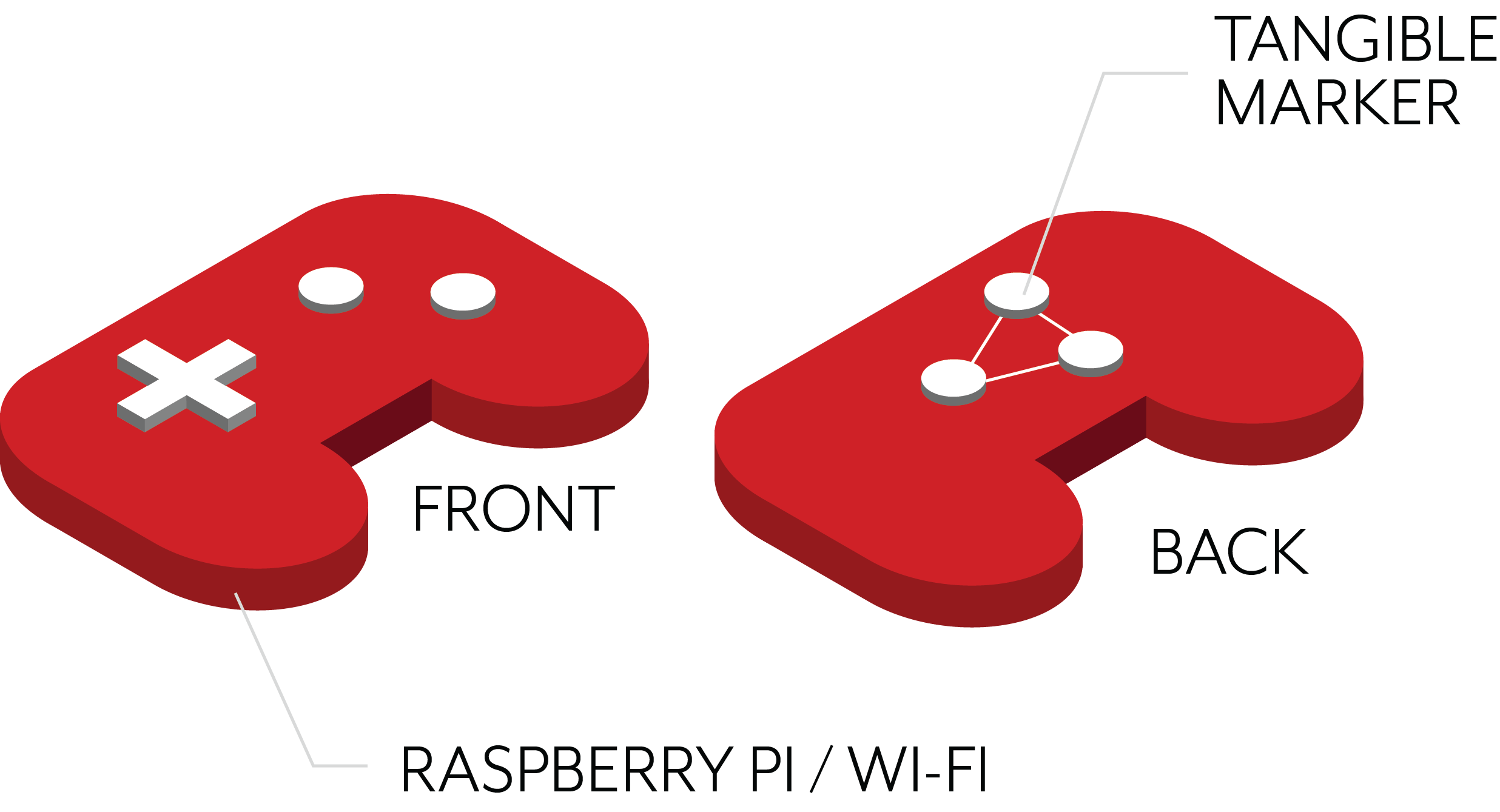 Custom controllers for launch station